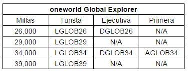 OW Global Explorer