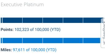 Executive Platinum Calificación 2015