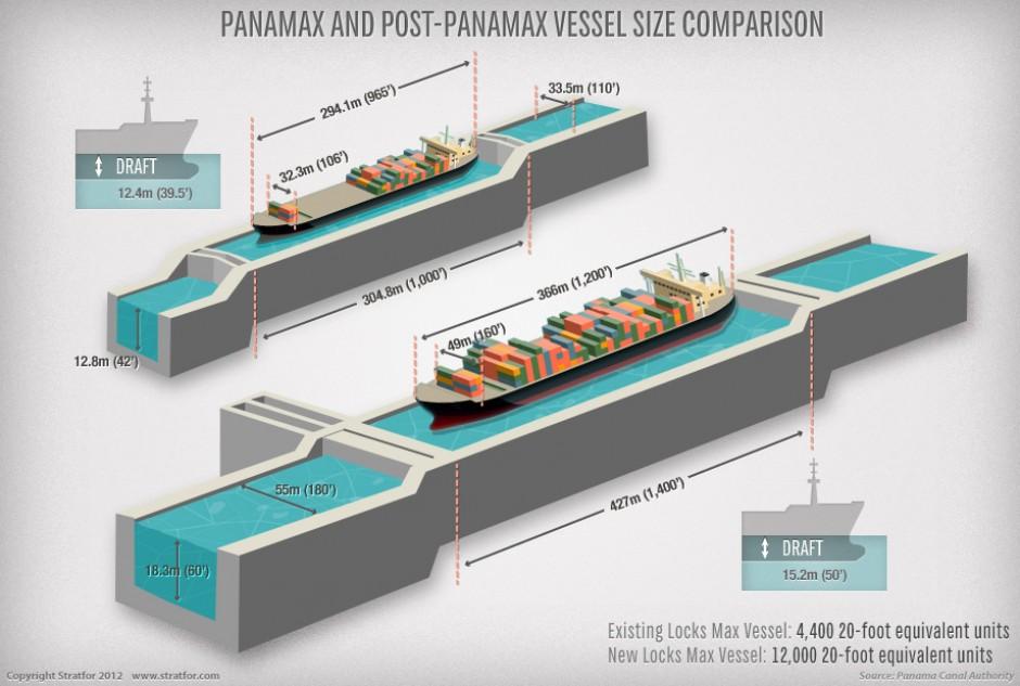 panamax_panama_canal