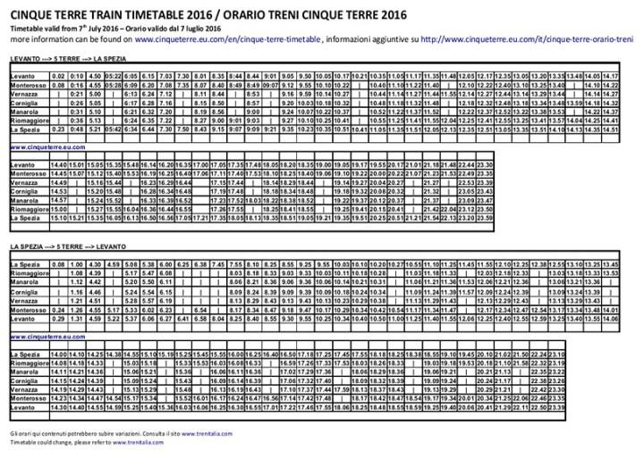 Horarios Trenes 2016 Cinque Terre