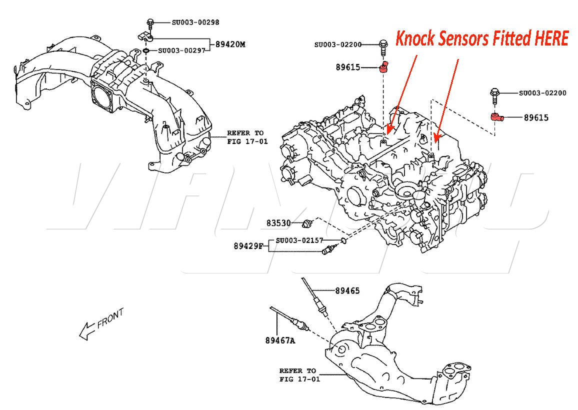 Pin Oxygen Sensor Locations