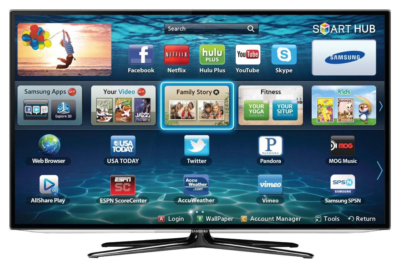 Contoh Smart TV Milik Samsung