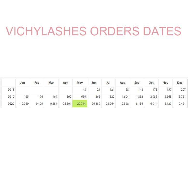 Vichylashes