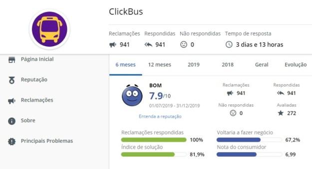 clickbus é confiável reclame aqui