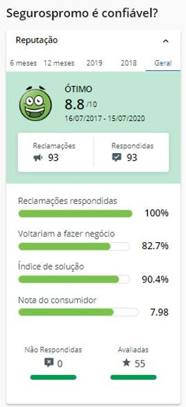 seguro viagem no brasil seguros promo reclame aqui