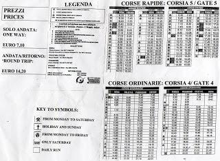 Horários de ônibus entre Florença e Siena
