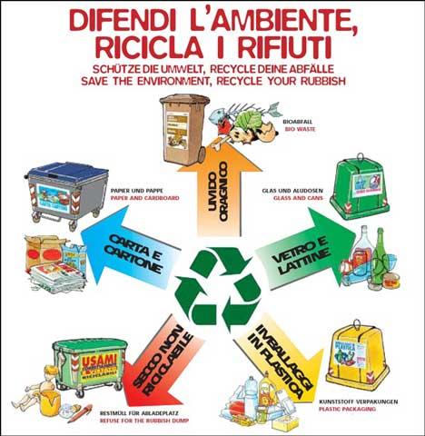 manifesto-riciclo-rifiuti