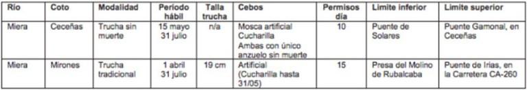cantabria3w