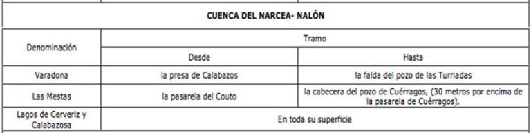 tabla16w