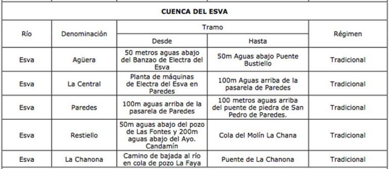 tabla26w