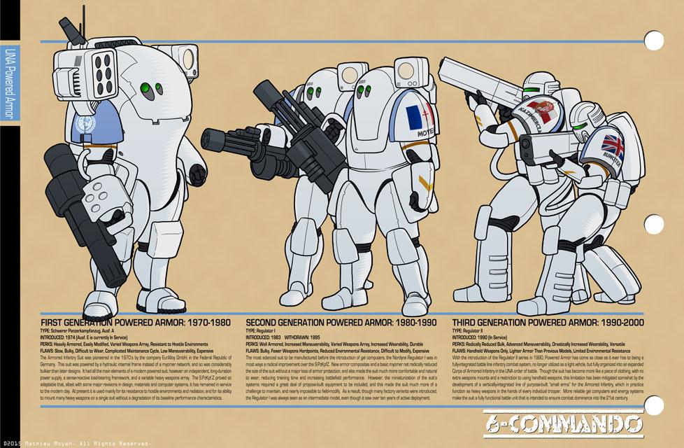More UNA Powered Armor!