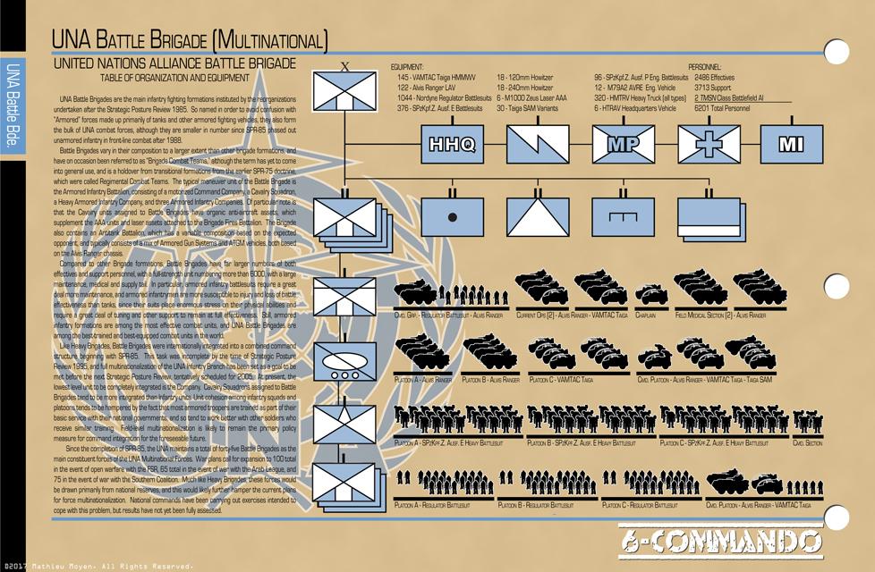 UNA Battle Brigade