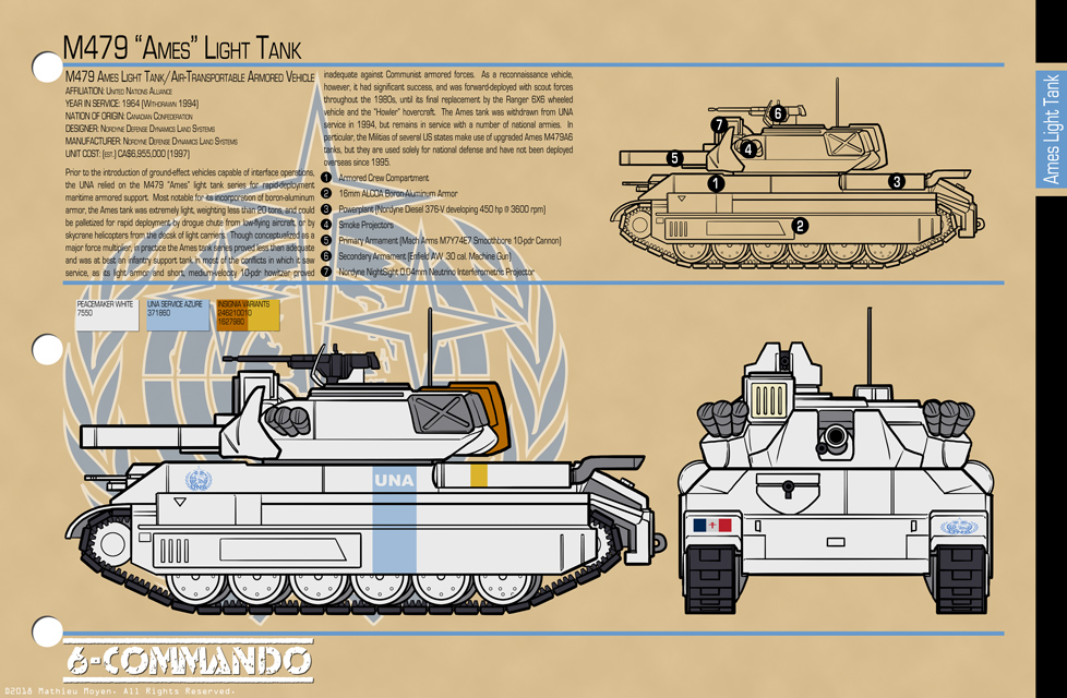 Spec Card #12 – Ames Light Tank