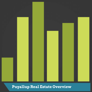 Puyallup Real Estate Overview