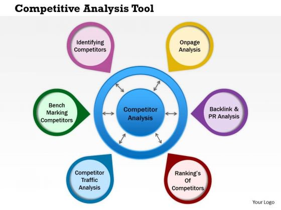 Best free competitor analysis tool that will increase your traffic in 2019