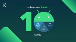Realme Android 10 update list