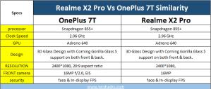 Realme X2 Pro Vs Oneplus 7T Similarity