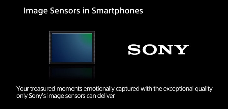 Sony IMX686 60MP image sensor with camera samples shown