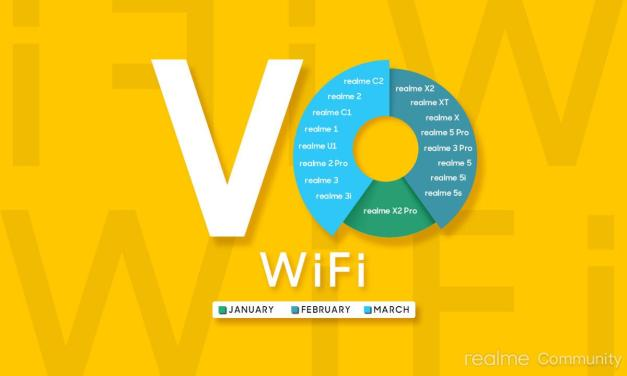 Realme VOWiFi update Scheduled (All mobiles supported)