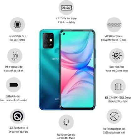 Infinix launched 4GB RAM with 64GB storage variant for Infinix Hot 10. It specifications & features are similar including a 6.78-inch HD+ Pinhole LCD....
