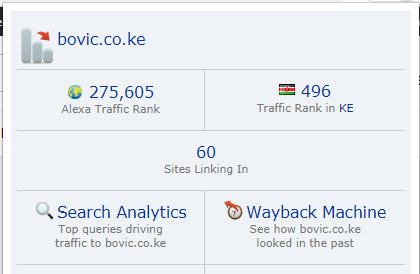 bovic site rank january 2021