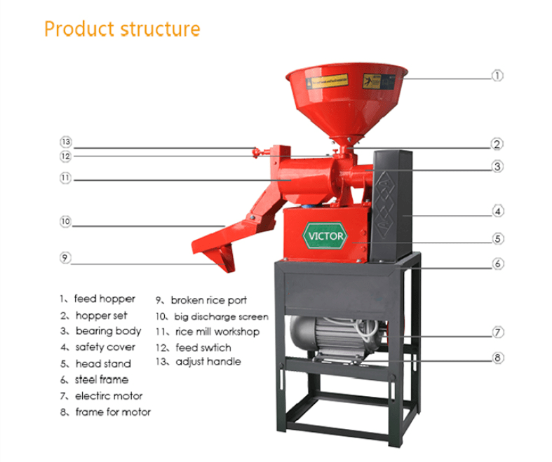 Home use rice mill