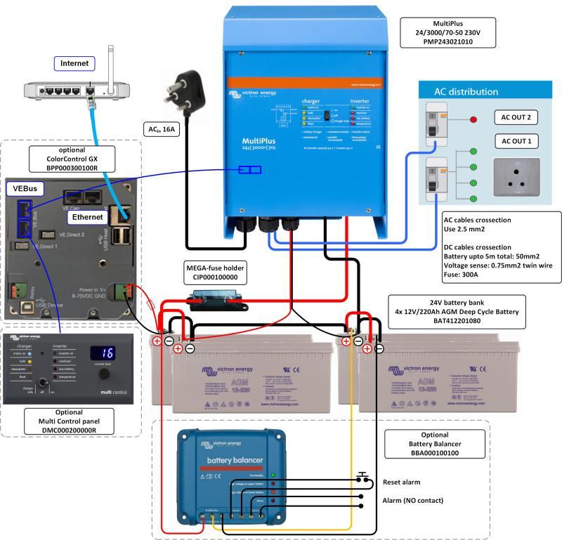 MultiPlus Backup only 3000VA  24 volt [Victron Energy]