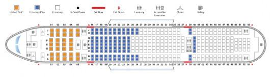 Classe tarifária dos aviões