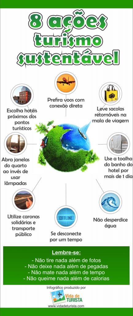 8 ações turismo sustentável