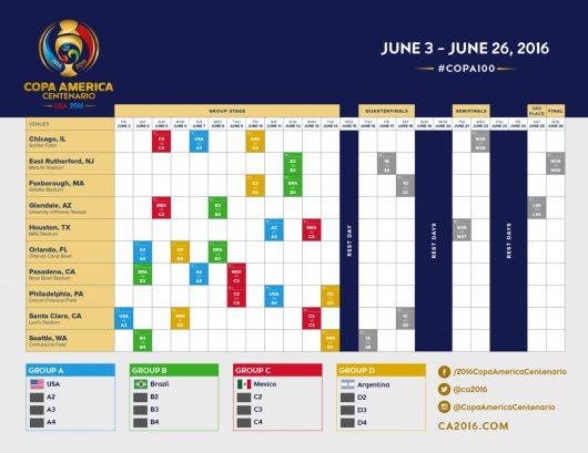 Tabela jogo Copa América Centenário 2016