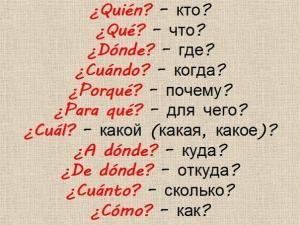 500 самых важных слов испанского языка