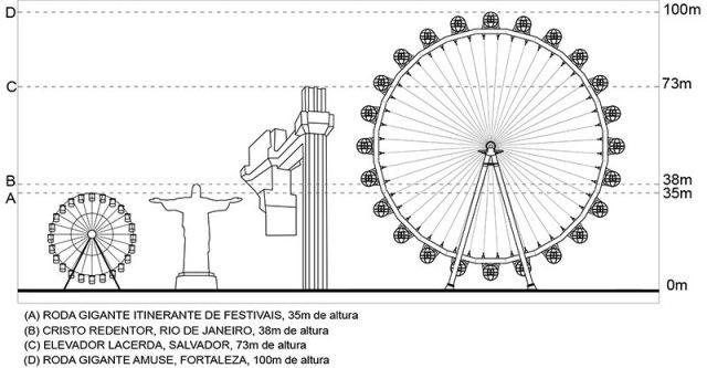 Empresa mostra a primeira imagem da Roda Gigante de 100 metros de altura do Brasil