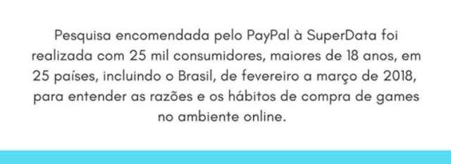 PESQUISA: Maioria dos brasileiros (82%) costuma jogar via smartphone
