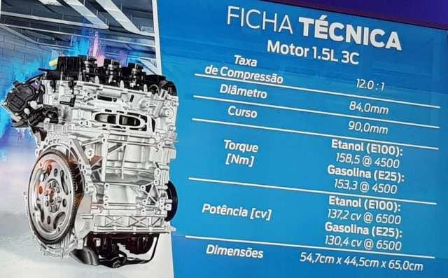 """Ford lança a nova versão Titanium do EcoSport 2020 com design renovado e pneus """"RUN FLAT"""""""