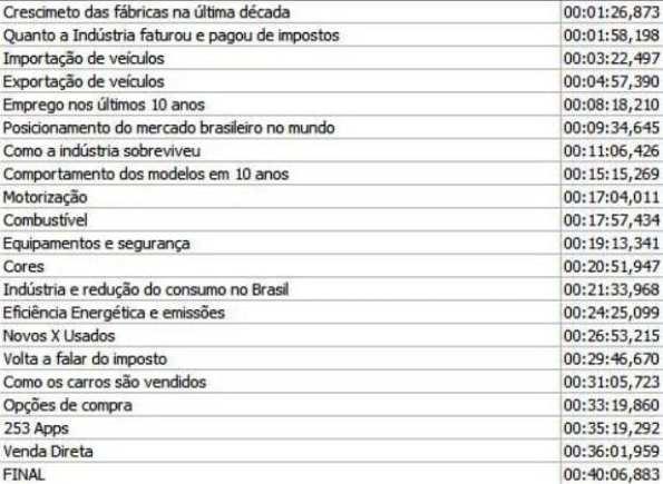 PODCAST - Radiografia do segmento de automóveis dos últimos 10 anos - ANFAVEA