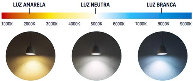Entenda a importância na escolha da temperatura de cor na lâmpada LED