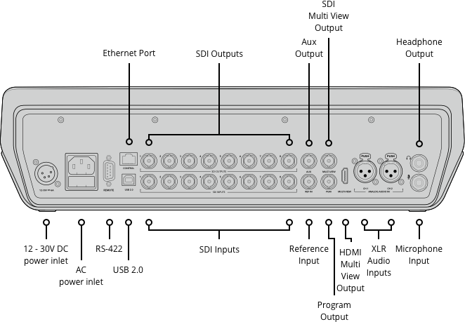 atem-television-studio-pro-4k-sm
