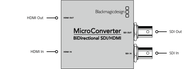 diagrama-micro-converter-bidirectional-sdi-hdmi-blackmagic-mexico