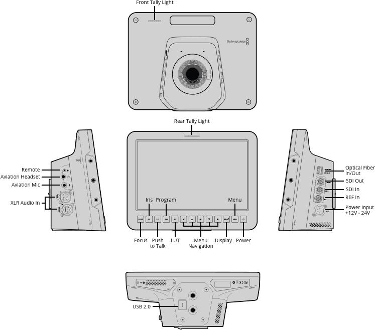 diagrama-studio-camera-hd