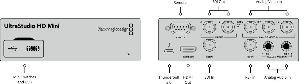 ultrastudio-hd-mini-lg