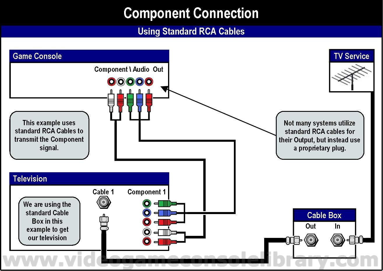 Ps2 Controller Cord Wiring Diagram Usb To