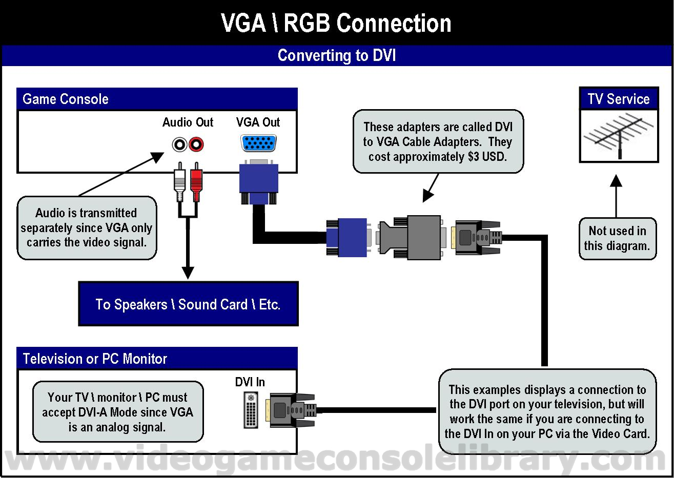 Usb To Vga Wire Diagram 23 Wiring Images Diagrams Connector 4