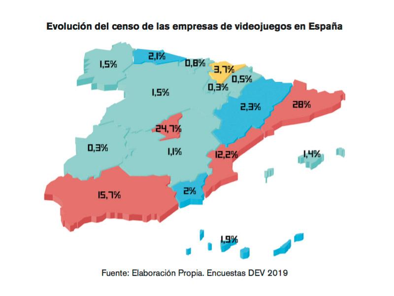 Datos del volumen de empresas de videojuegos por Comunidades Autónomas