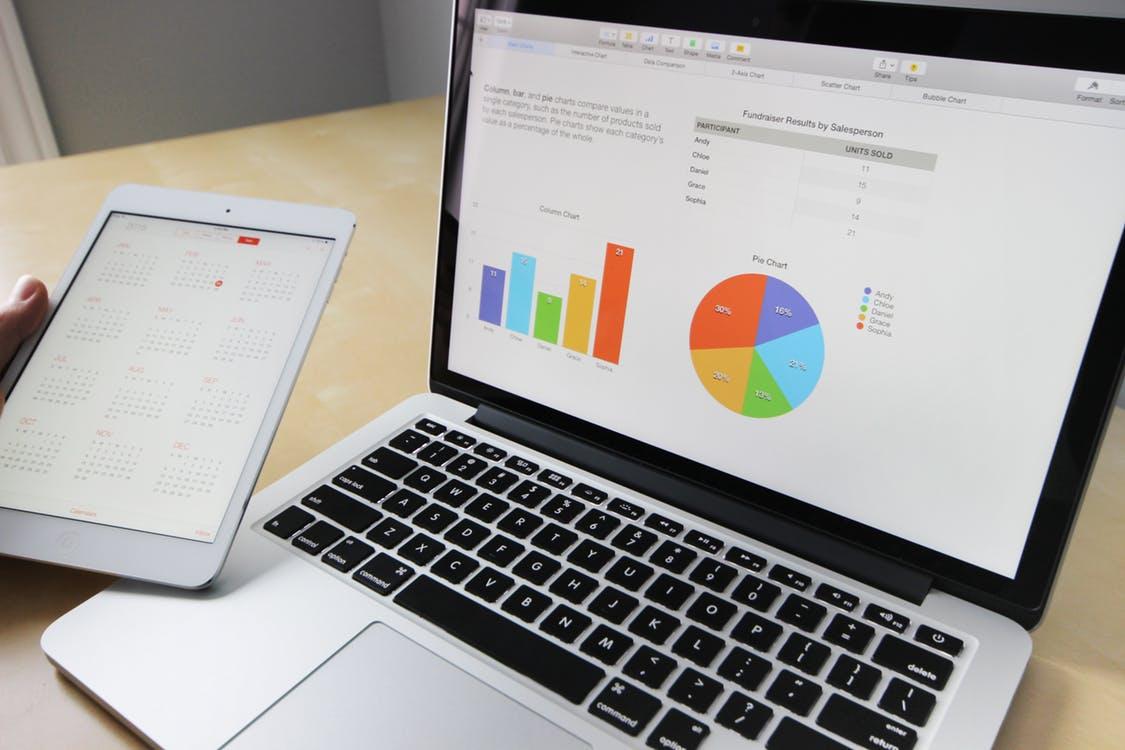 content marketing guide analytics