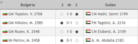 Bulgarie Sudan