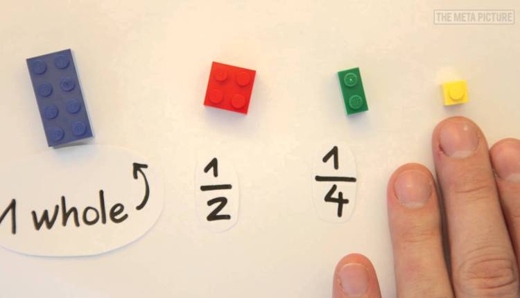 The Easiest Way To Learn Fractions With LEGOs