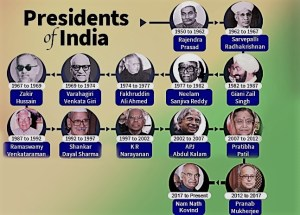 List of All Presidents of India till Date