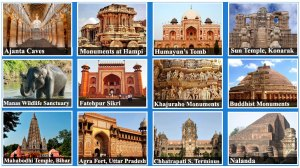 List of Most Famous Places in India