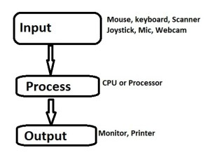 computer_process in computer