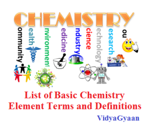 List of Basic Chemistry Element Terms and Definitions